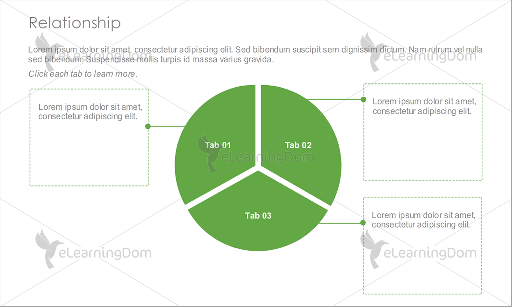 Clickable Pie Chart Template Elearningdom