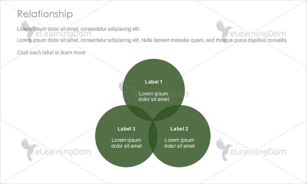 Venn Diagram With Clickable Circles Elearningdom